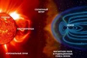 Землю ожидает солнечный удар?