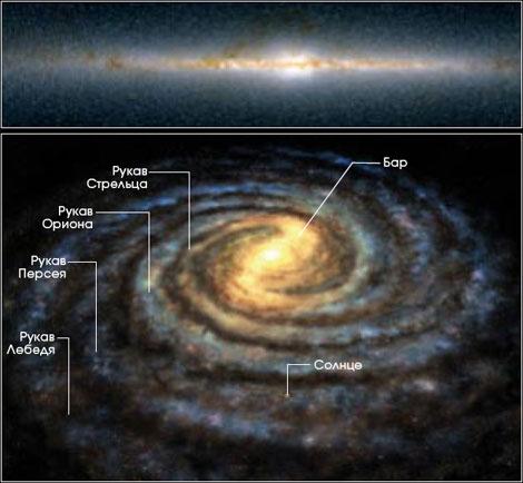 Наша звездная система галактика