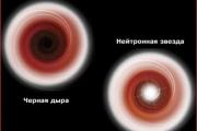 Звезда - Черная дыра