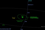Астероид с пол стадиона пронесется мимо Земли в середине февраля